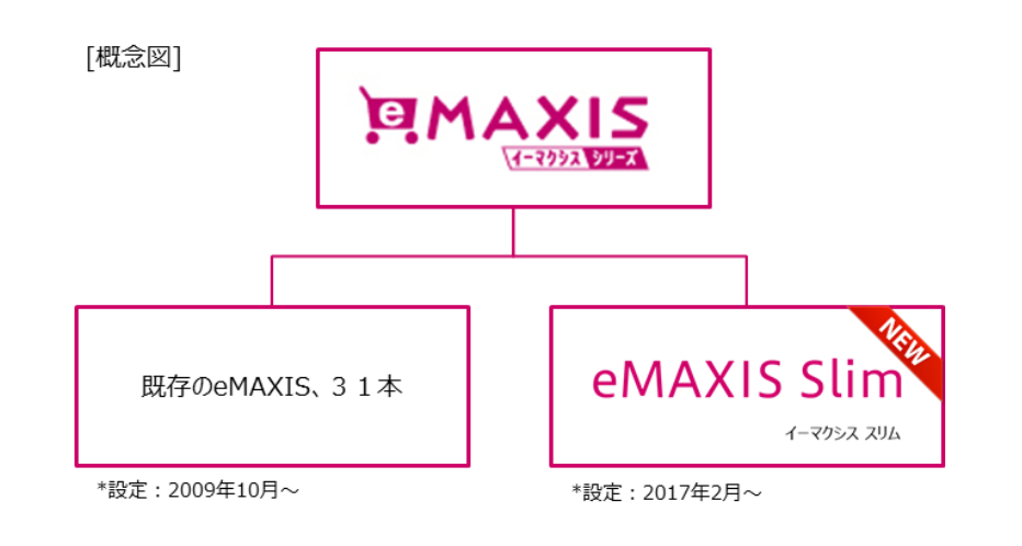 eMXIS_1