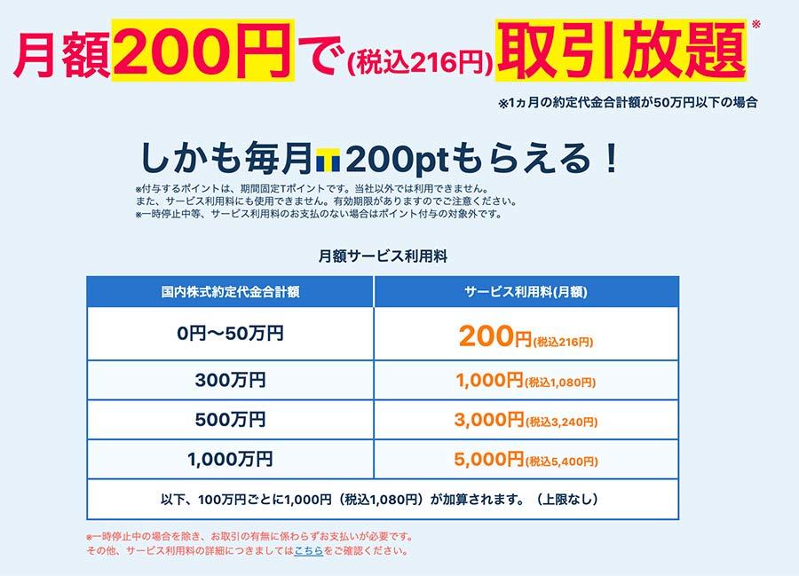 200円で取引放題(ネオモバ)